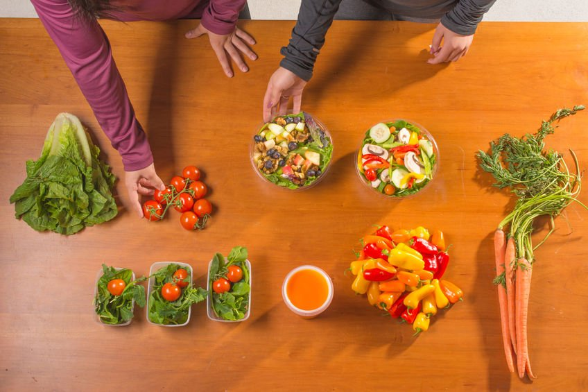 Meal planning   ActivatedYou
