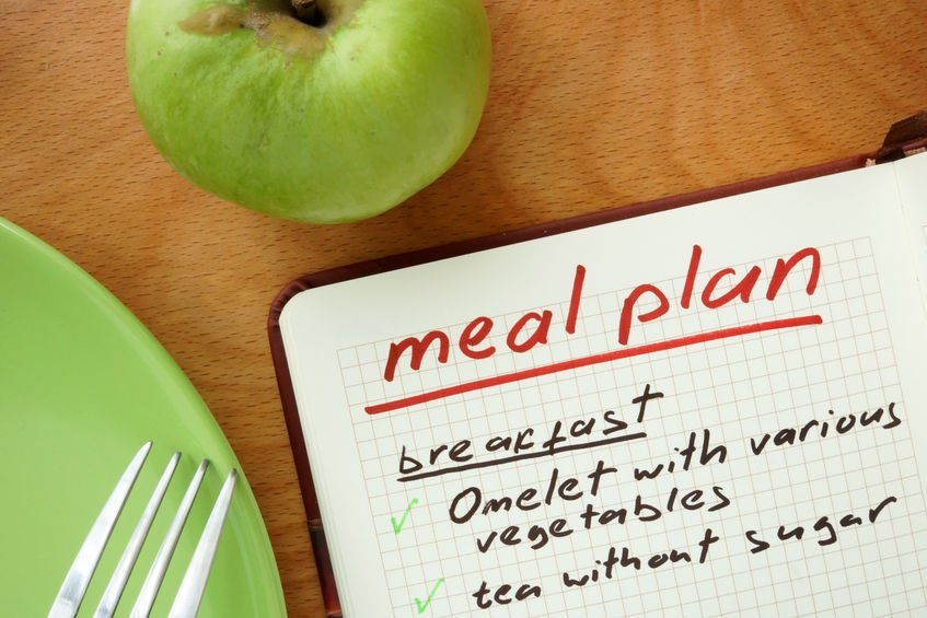 Meal Planning: How Often Should You Actually Eat?