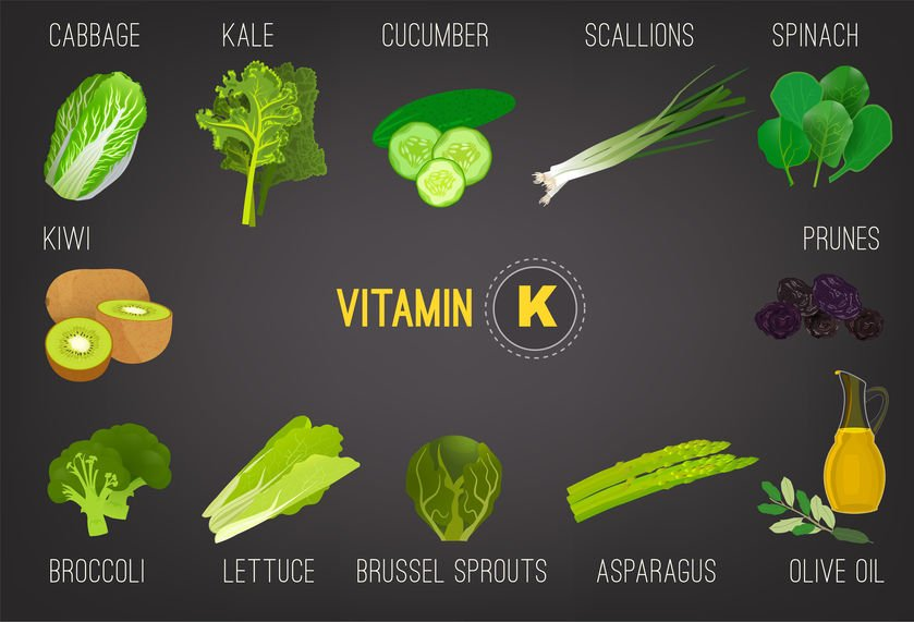 Vitamin K | Activated You