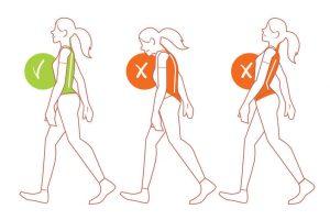walking posture   ActivatedYou